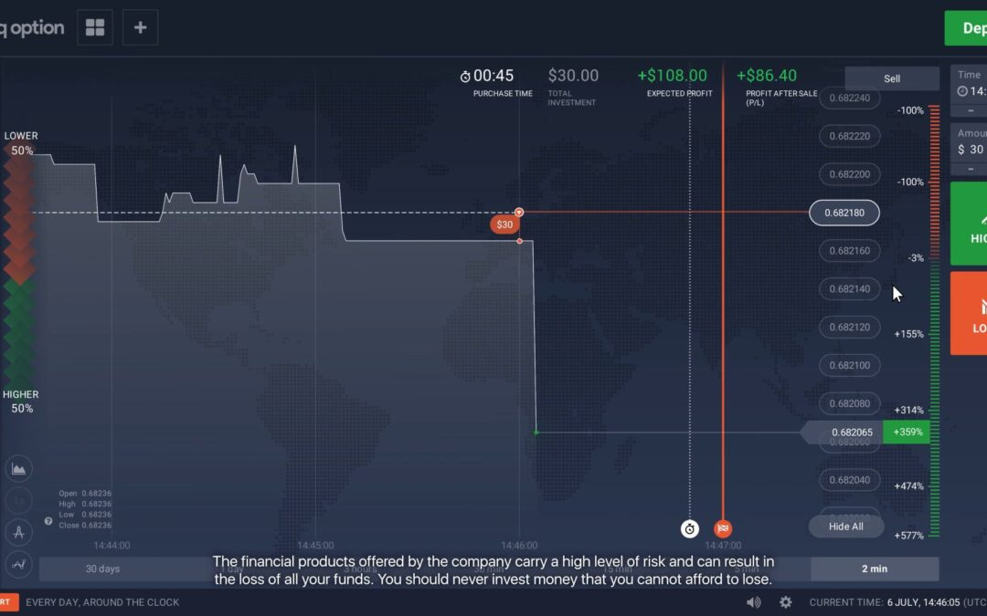 Alternative to Binary Options for traders in Europe – FX Options