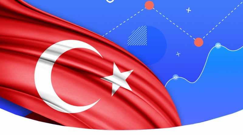 IQOption accepts traffic from Turkey again