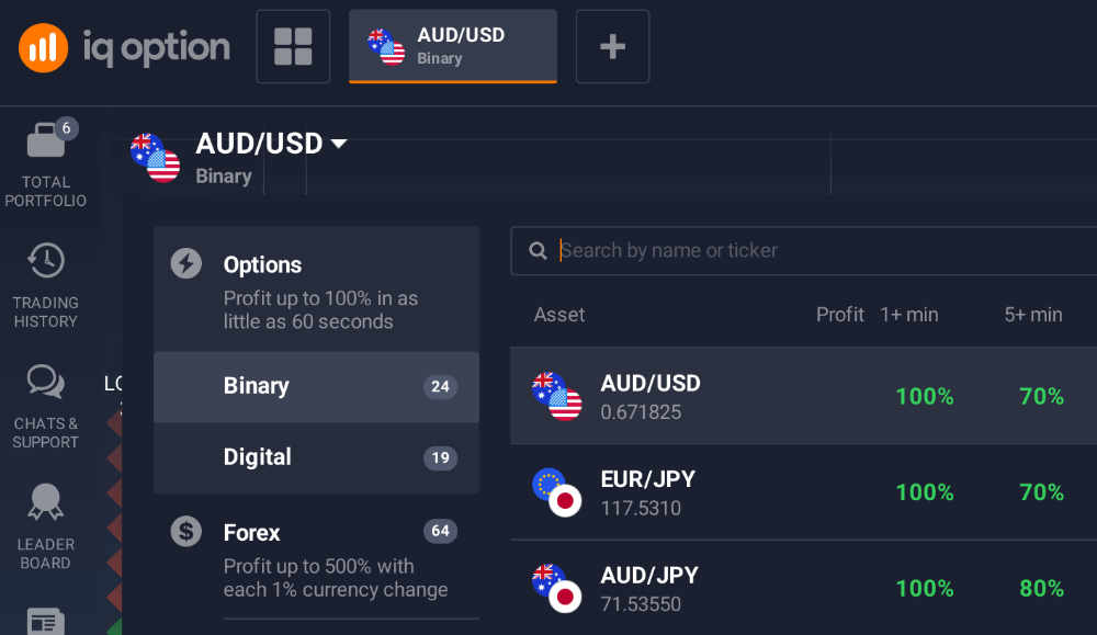 Up to 100% profitability for Binary Options Traders – use it to increase your affiliate profits